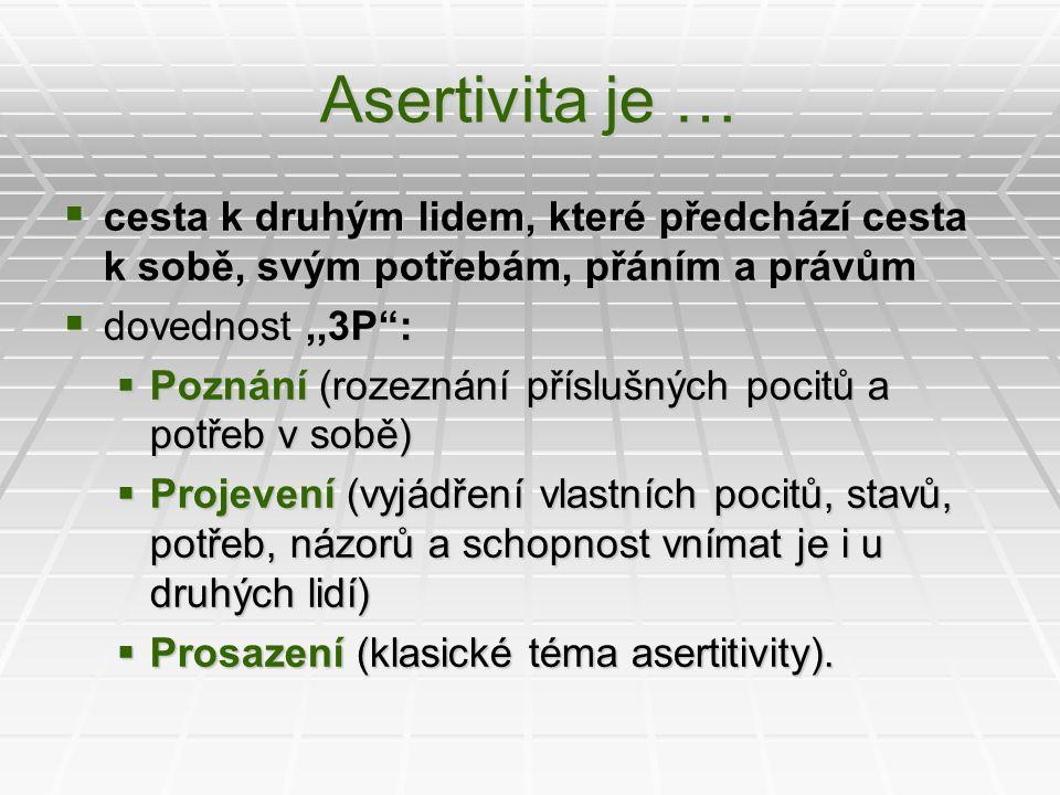 """Asertivita je …  cesta k druhým lidem, které předchází cesta k sobě, svým potřebám, přáním a právům  dovednost,,3P"""":  Poznání (rozeznání příslušnýc"""
