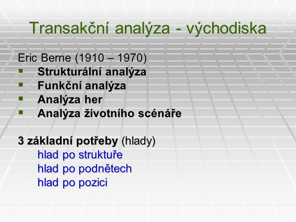 Transakční analýza - východiska Eric Berne (1910 – 1970)  Strukturální analýza  Funkční analýza  Analýza her  Analýza životního scénáře 3 základní