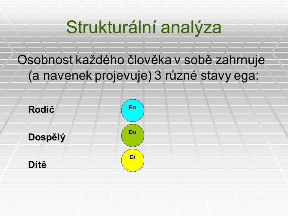 Strukturální analýza Osobnost každého člověka v sobě zahrnuje (a navenek projevuje) 3 různé stavy ega: RodičDospělýDítě Dí Do Ro