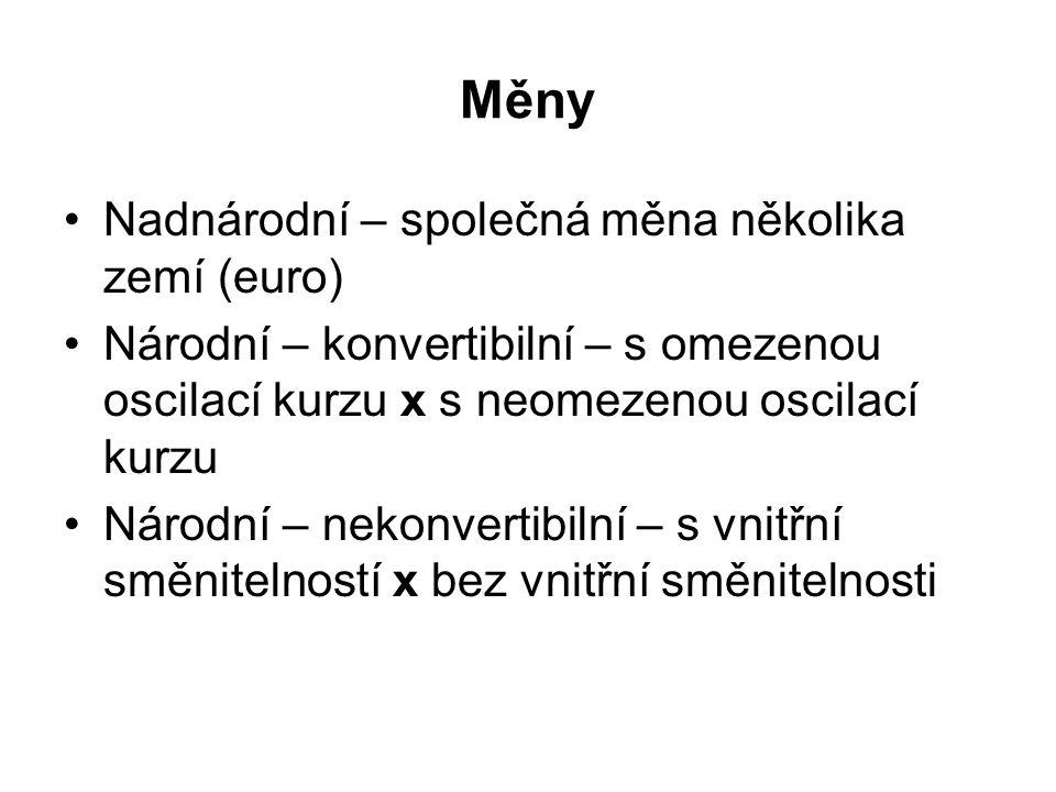 Měny Nadnárodní – společná měna několika zemí (euro) Národní – konvertibilní – s omezenou oscilací kurzu x s neomezenou oscilací kurzu Národní – nekonvertibilní – s vnitřní směnitelností x bez vnitřní směnitelnosti