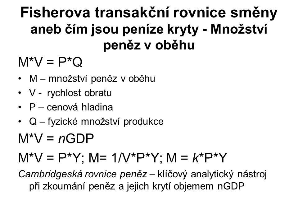 Fisherova transakční rovnice směny aneb čím jsou peníze kryty - Množství peněz v oběhu M*V = P*Q M – množství peněz v oběhu V - rychlost obratu P – cenová hladina Q – fyzické množství produkce M*V = nGDP M*V = P*Y; M= 1/V*P*Y; M = k*P*Y Cambridgeská rovnice peněz – klíčový analytický nástroj při zkoumání peněz a jejich krytí objemem nGDP