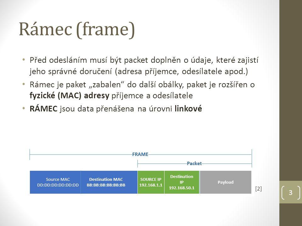 """Rámec (frame) Před odesláním musí být packet doplněn o údaje, které zajistí jeho správné doručení (adresa příjemce, odesílatele apod.) Rámec je paket """"zabalen do další obálky, paket je rozšířen o fyzické (MAC) adresy příjemce a odesílatele RÁMEC jsou data přenášena na úrovni linkové 3 [2]"""