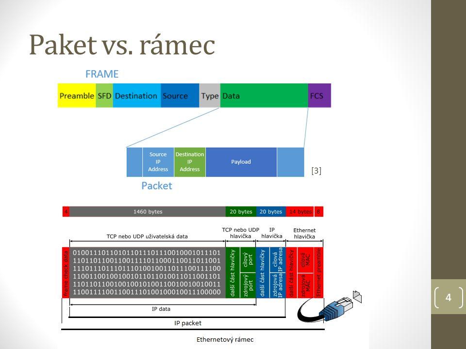 Paket vs. rámec 4 [3]