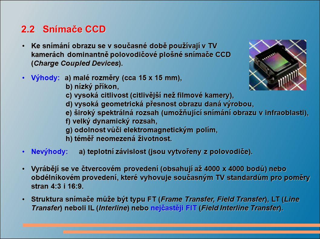 Ke snímání obrazu se v současné době používají v TV kamerách dominantně polovodičové plošné snímače CCD (Charge Coupled Devices).Ke snímání obrazu se v současné době používají v TV kamerách dominantně polovodičové plošné snímače CCD (Charge Coupled Devices).