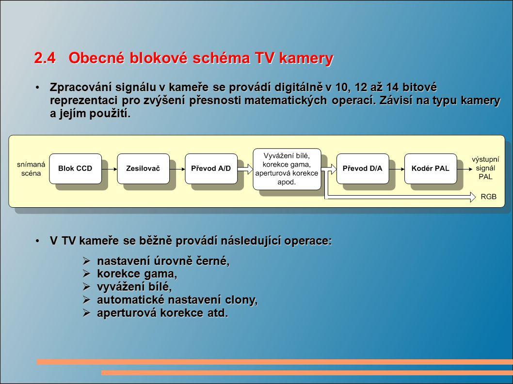 Zpracování signálu v kameře se provádí digitálně v 10, 12 až 14 bitové reprezentaci pro zvýšení přesnosti matematických operací.