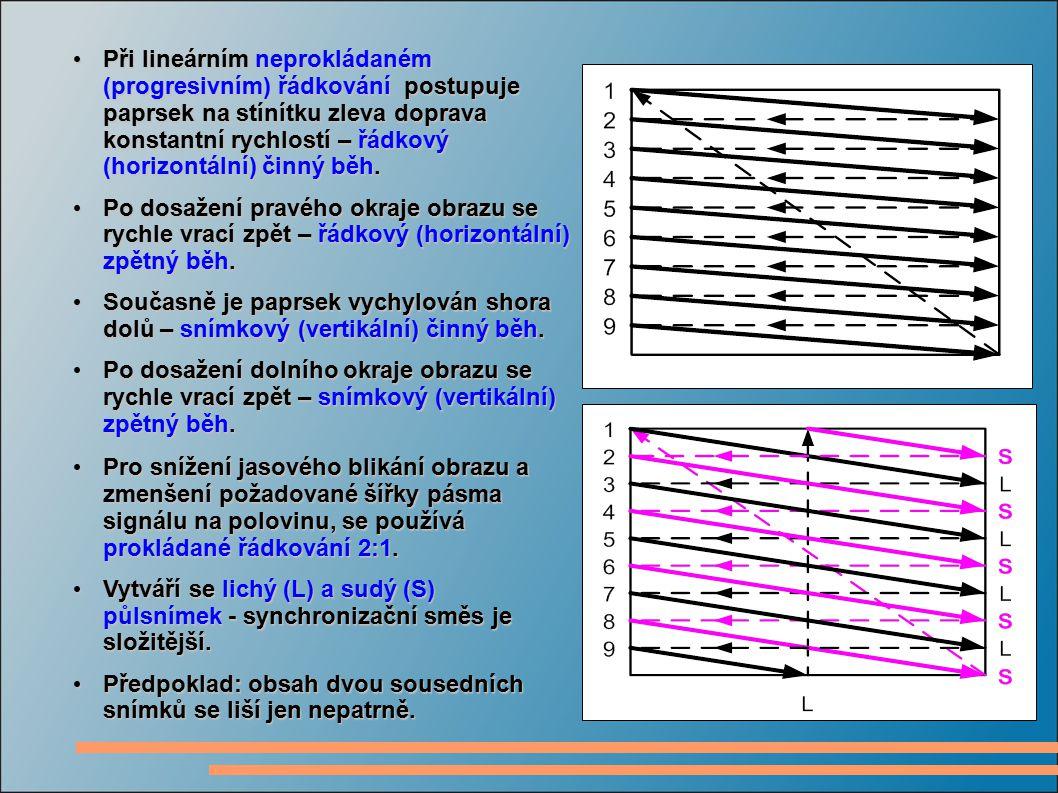 Při lineárním neprokládaném (progresivním) řádkování postupuje paprsek na stínítku zleva doprava konstantní rychlostí – řádkový (horizontální) činný běh.