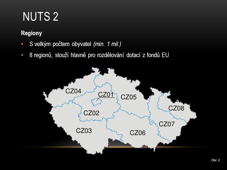 NUTS 3 Kraje (VÚSC) 14 (resp. 13) krajů, názvy podle oblastí V čele hejtman Obr. 3