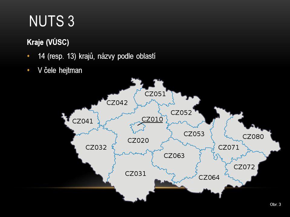 POROVNÁVÁME KRAJE Podle rozlohy (velikosti) Podle počtu obyvatel NEJVĚTŠÍ NEJMENŠÍ Středočeský kraj Moravskoslezský kraj Hlavní město Praha Karlovarský kraj