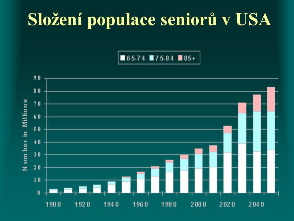 Složení populace seniorů v USA
