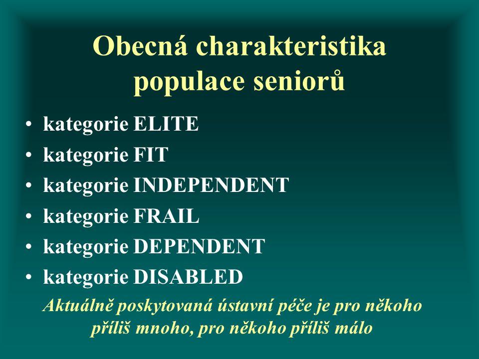 Obecná charakteristika populace seniorů kategorie ELITE kategorie FIT kategorie INDEPENDENT kategorie FRAIL kategorie DEPENDENT kategorie DISABLED Aktuálně poskytovaná ústavní péče je pro někoho příliš mnoho, pro někoho příliš málo