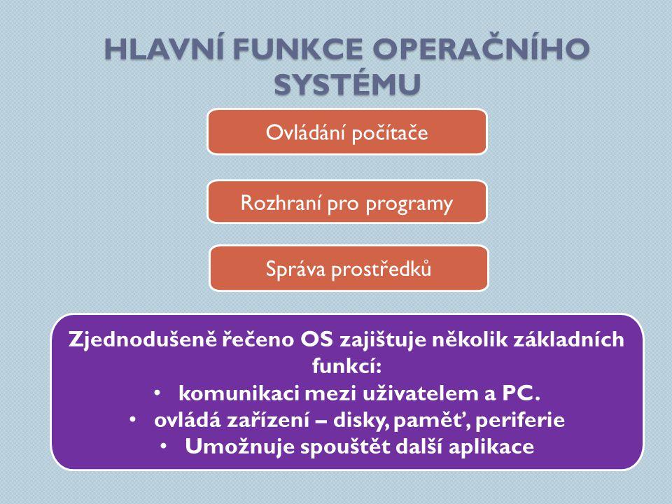 HLAVNÍ FUNKCE OPERAČNÍHO SYSTÉMU Ovládání počítače Správa prostředků Rozhraní pro programy Zjednodušeně řečeno OS zajištuje několik základních funkcí: