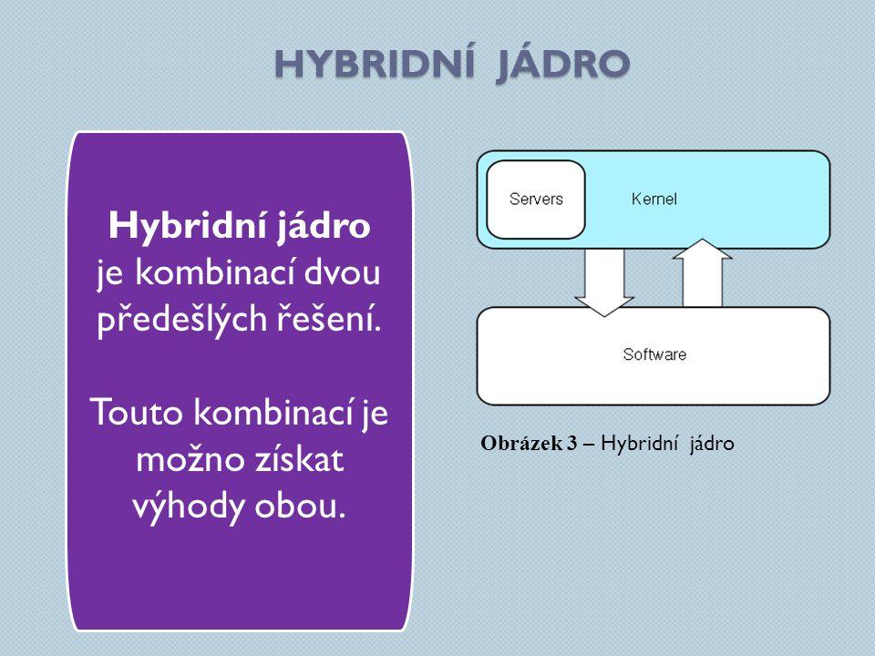 HYBRIDNÍJÁDRO HYBRIDNÍ JÁDRO Hybridní jádro je kombinací dvou předešlých řešení. Touto kombinací je možno získat výhody obou. Obrázek 3 – Hybridní jád
