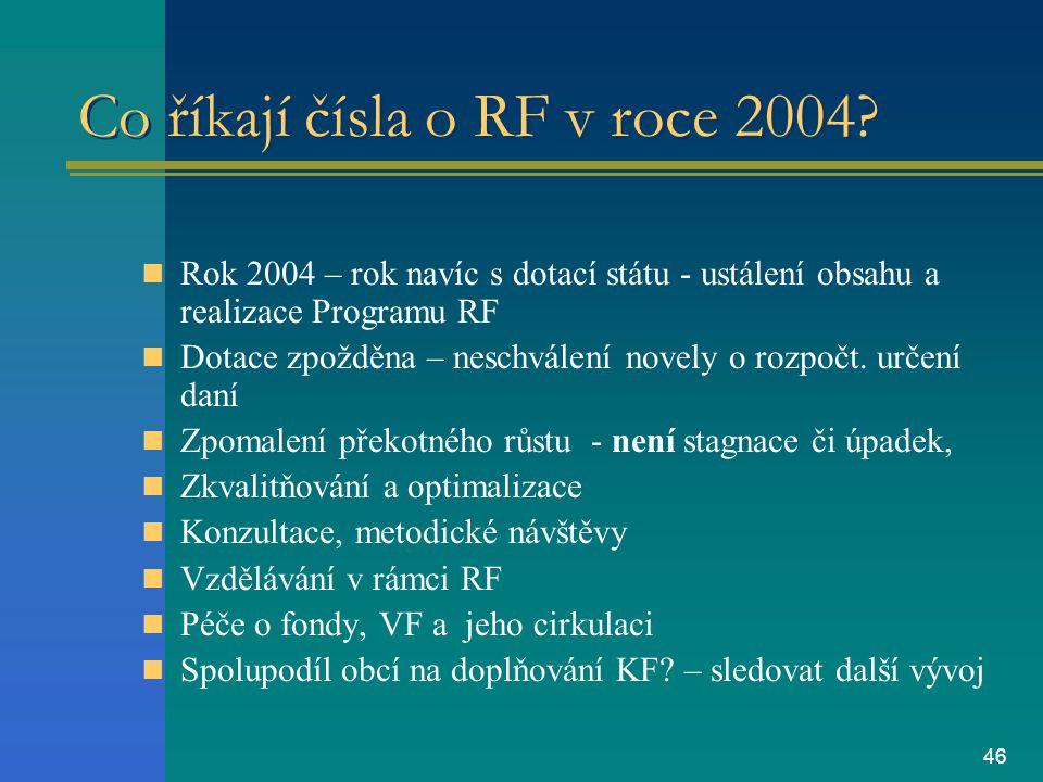 46 Co říkají čísla o RF v roce 2004.