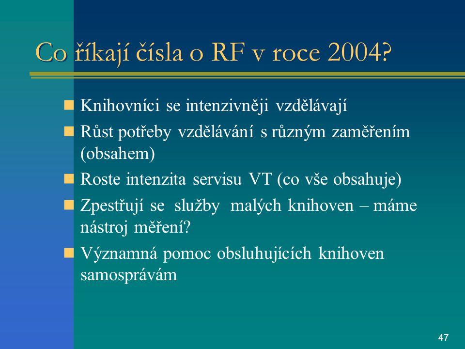 47 Co říkají čísla o RF v roce 2004.