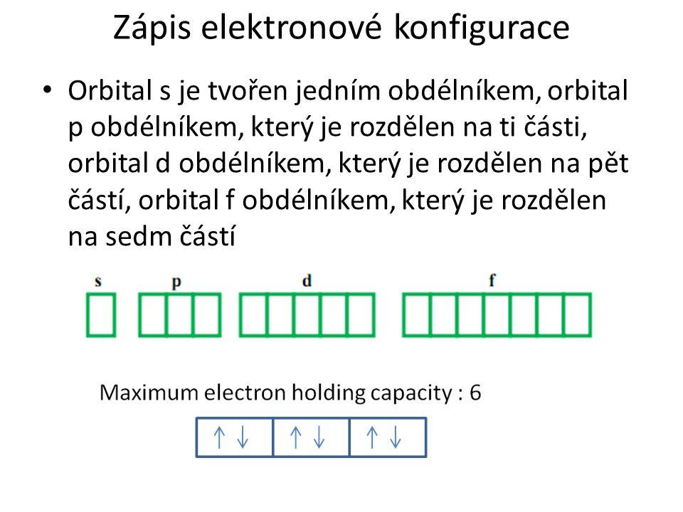Zápis elektronové konfigurace Orbital s je tvořen jedním obdélníkem, orbital p obdélníkem, který je rozdělen na ti části, orbital d obdélníkem, který