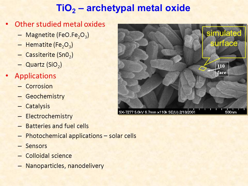 TiO 2 – archetypal metal oxide 110 face simulated surface Other studied metal oxides – Magnetite (FeO.Fe 2 O 3 ) – Hematite (Fe 2 O 3 ) – Cassiterite (Sn0 2 ) – Quartz (SiO 2 ) Applications – Corrosion – Geochemistry – Catalysis – Electrochemistry – Batteries and fuel cells – Photochemical applications – solar cells – Sensors – Colloidal science – Nanoparticles, nanodelivery
