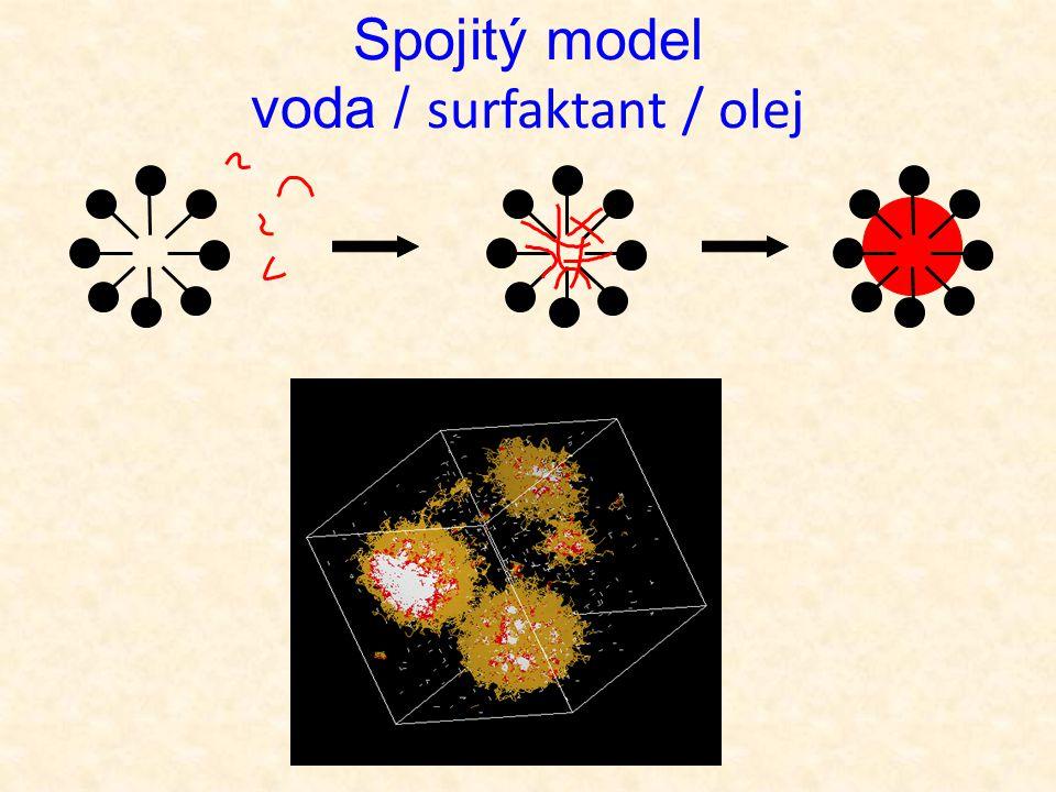 M řížový model voda / surfaktant / olej voda olej hydrofilní ř. hydrofobní ř.