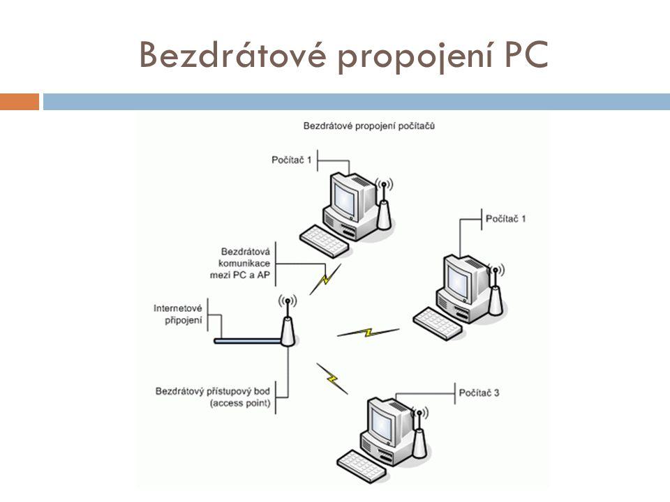 Pomůcky, vybavení  access Point (bezdrátový bod), konfigurace  zabezpečení bezdrátové sítě (šifrování)  bezdrátové síťové karty do PC
