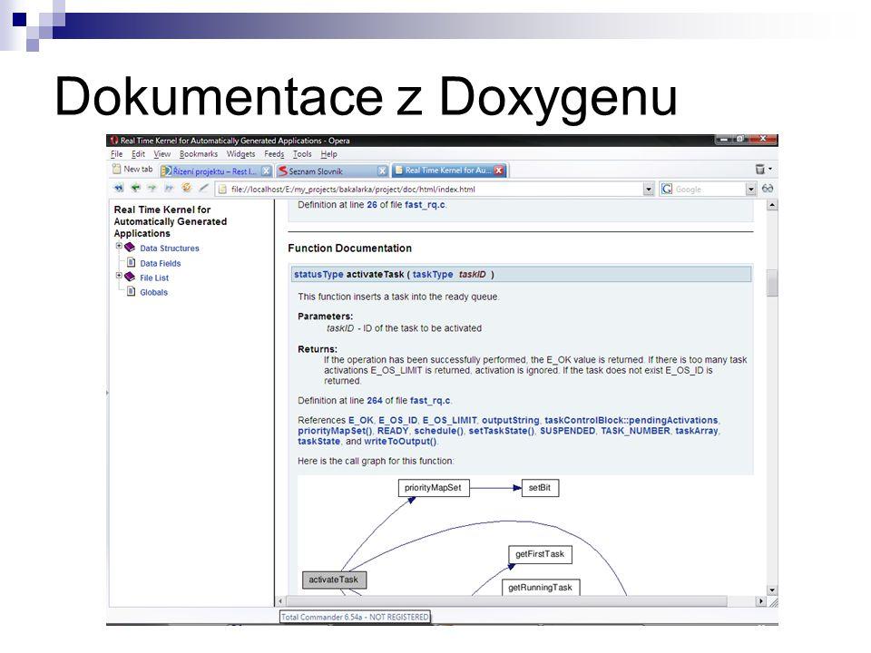 Dokumentace z Doxygenu