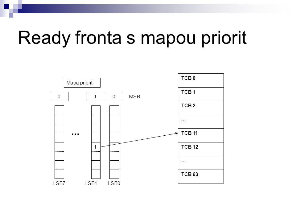 Ready fronta s mapou priorit TCB 0 TCB 1 TCB 2 … TCB 11 TCB 12 … TCB 63 Mapa priorit MSB 001 1 LSB0LSB1LSB7...
