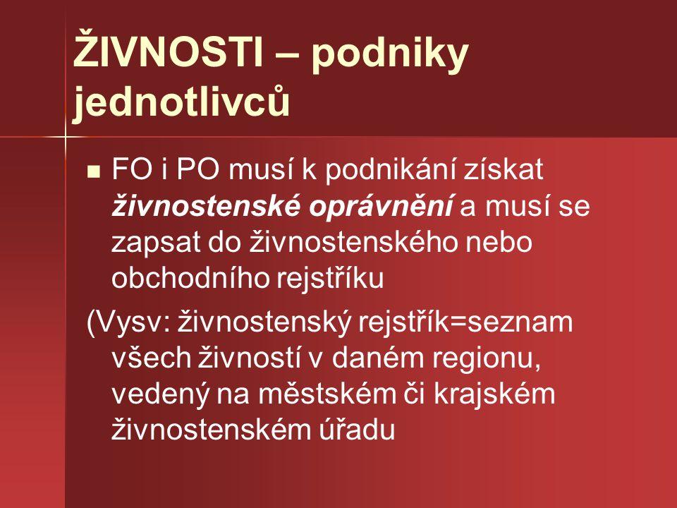 ŽIVNOSTI – podniky jednotlivců FO i PO musí k podnikání získat živnostenské oprávnění a musí se zapsat do živnostenského nebo obchodního rejstříku (Vy