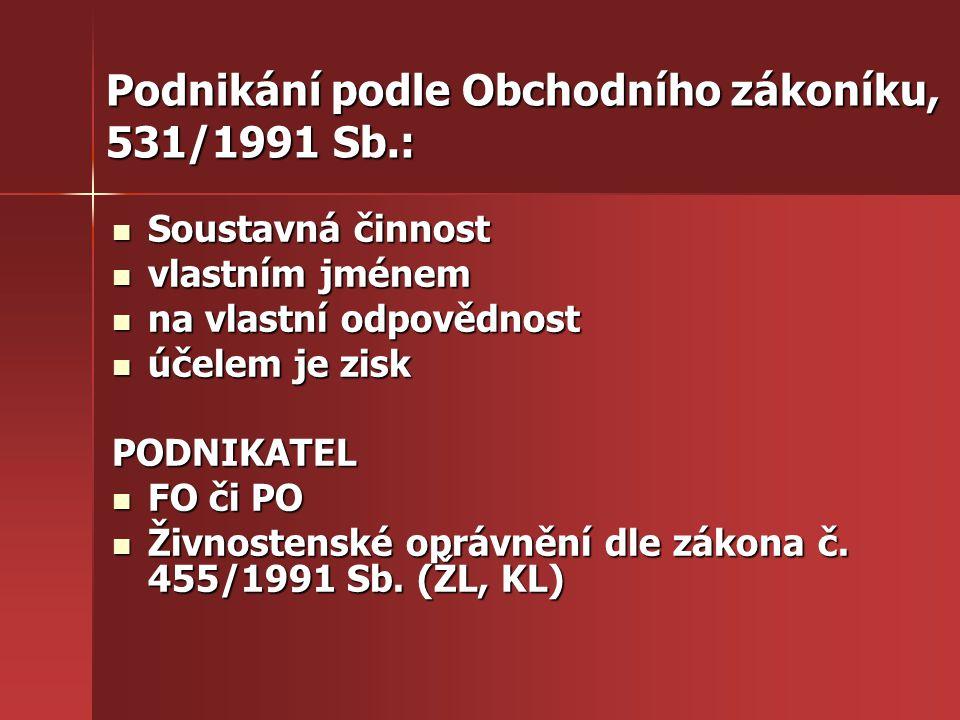 Podnikání podle Obchodního zákoníku, 531/1991 Sb.: Soustavná činnost Soustavná činnost vlastním jménem vlastním jménem na vlastní odpovědnost na vlast