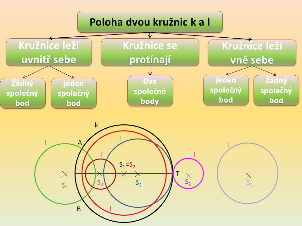 Kružnice leží uvnitř sebe a) Kružnice k nemá s kružnicí l žádný společný bod.