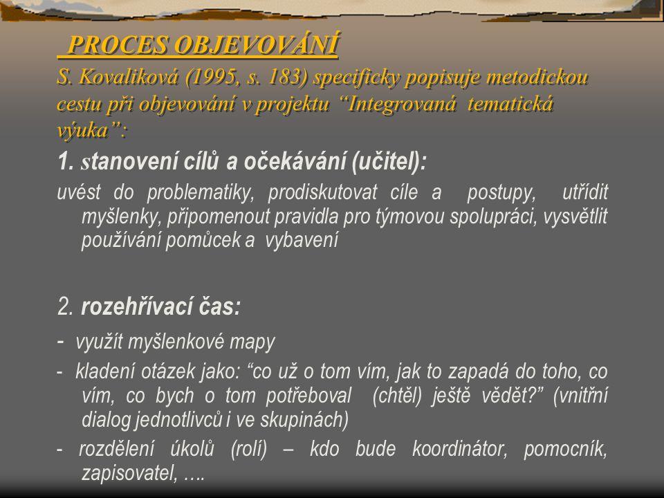 PROCES OBJEVOVÁNÍ S.Kovaliková (1995, s.