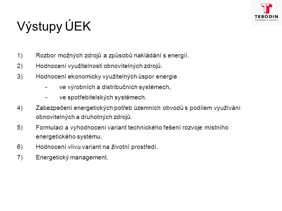 Výstupy ÚEK 1)Rozbor možných zdrojů a způsobů nakládání s energií. 2)Hodnocení využitelnosti obnovitelných zdrojů. 3)Hodnocení ekonomicky využitelných