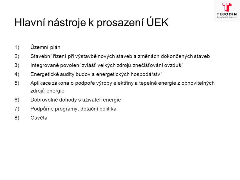 Hlavní nástroje k prosazení ÚEK 1)Územní plán 2)Stavební řízení při výstavbě nových staveb a změnách dokončených staveb 3)Integrované povolení zvlášť