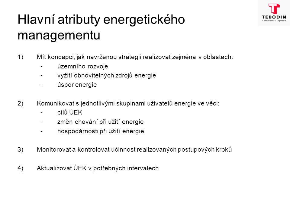 Hlavní atributy energetického managementu 1)Mít koncepci, jak navrženou strategii realizovat zejména v oblastech: -územního rozvoje -vyžití obnoviteln
