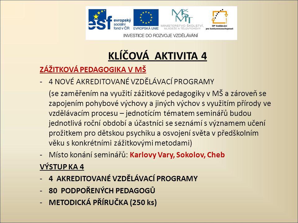 VÝSTUPY PROJEKTU 450 PODPOŘENÝCH PEDAGOGICKÝCH PRACOVNÍKŮ PŘEDŠKOLNÍHO VZDĚLÁVÁNÍ NOVÉ AKREDITOVANÉ VZDĚLÁVACÍ PROGRAMY METODICKÁ PŘÍRUČKA (250 ks) Tento projekt je financován ESF a státním rozpočtem ČR.