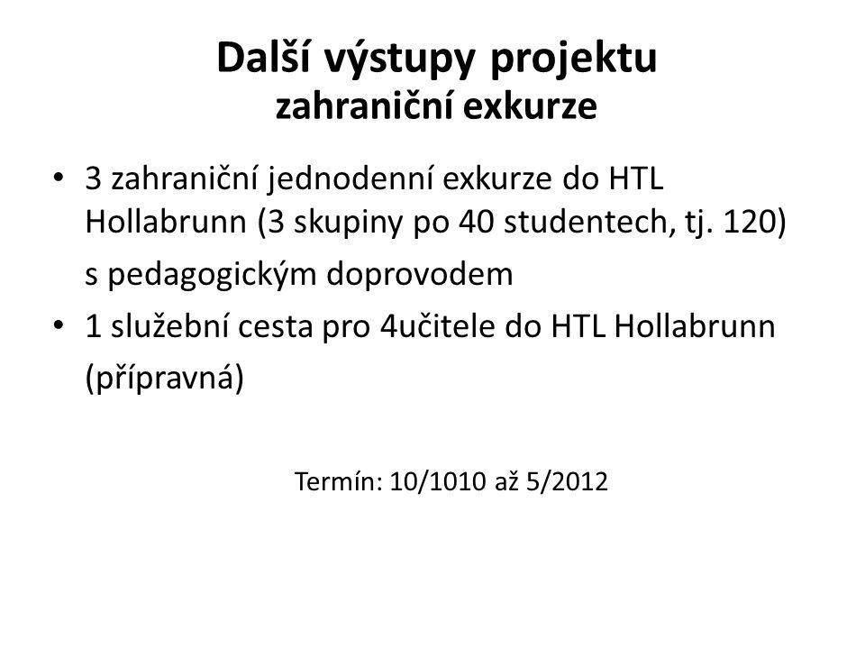3 zahraniční jednodenní exkurze do HTL Hollabrunn (3 skupiny po 40 studentech, tj. 120) s pedagogickým doprovodem 1 služební cesta pro 4učitele do HTL