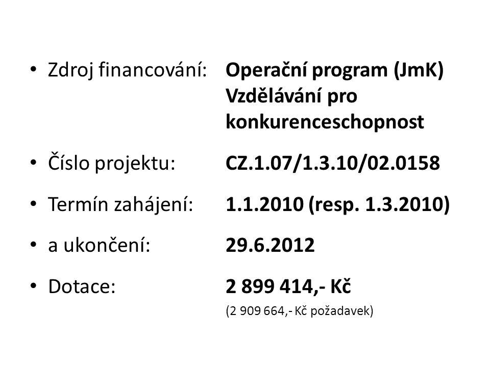 Zdroj financování:Operační program (JmK) Vzdělávání pro konkurenceschopnost Číslo projektu: CZ.1.07/1.3.10/02.0158 Termín zahájení:1.1.2010 (resp. 1.3