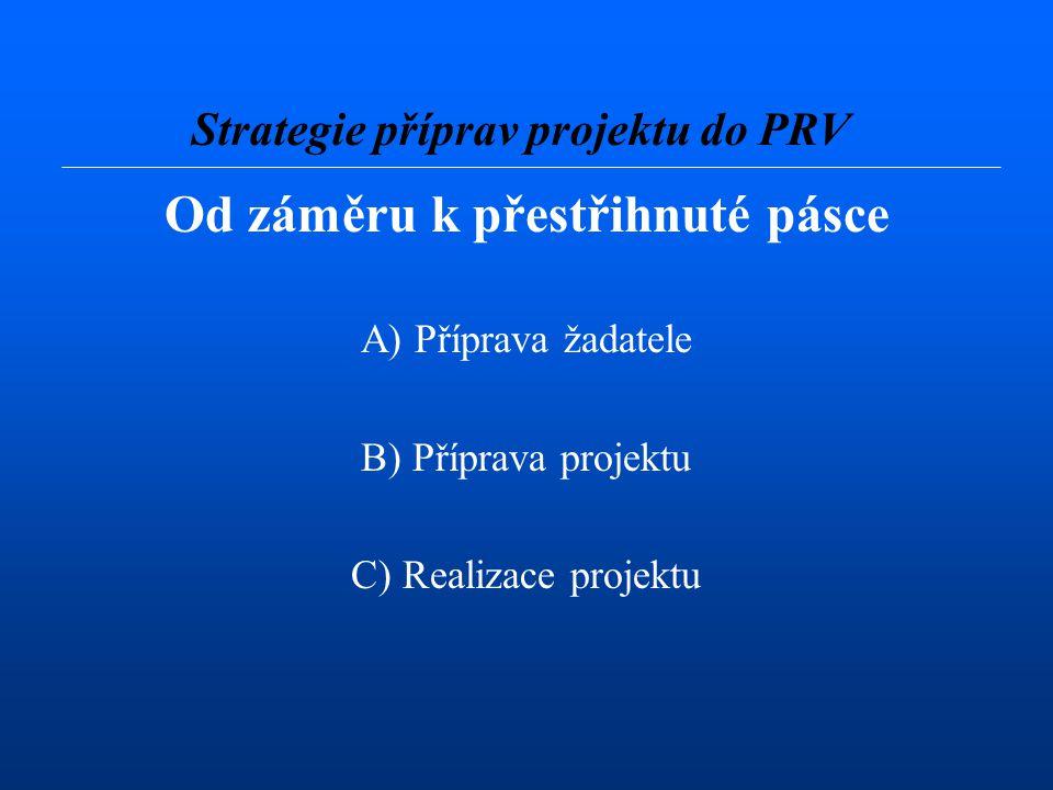 Od záměru k přestřihnuté pásce A) Příprava žadatele B) Příprava projektu C) Realizace projektu Strategie příprav projektu do PRV