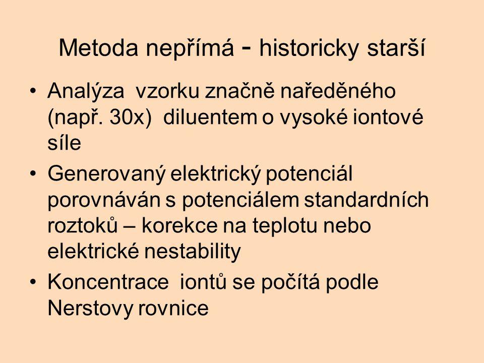 Metoda nepřímá - historicky starší Analýza vzorku značně naředěného (např.