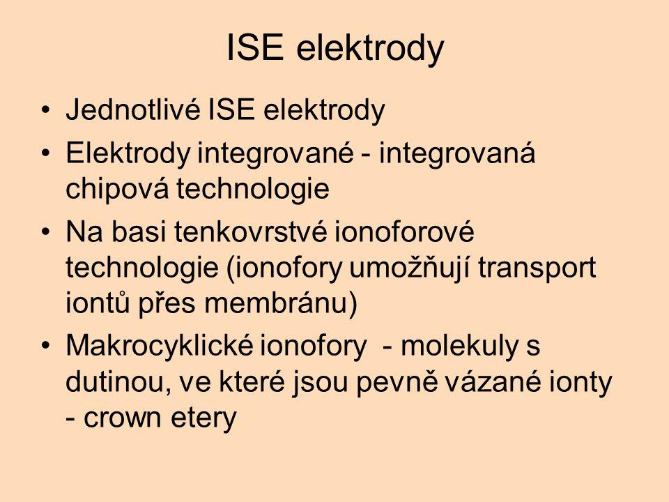 ISE elektrody Jednotlivé ISE elektrody Elektrody integrované - integrovaná chipová technologie Na basi tenkovrstvé ionoforové technologie (ionofory umožňují transport iontů přes membránu) Makrocyklické ionofory - molekuly s dutinou, ve které jsou pevně vázané ionty - crown etery