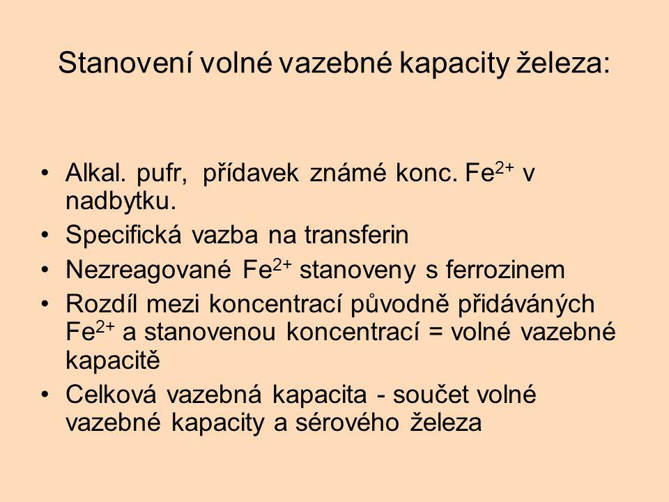 Stanovení volné vazebné kapacity železa: Alkal. pufr, přídavek známé konc. Fe 2+ v nadbytku. Specifická vazba na transferin Nezreagované Fe 2+ stanove