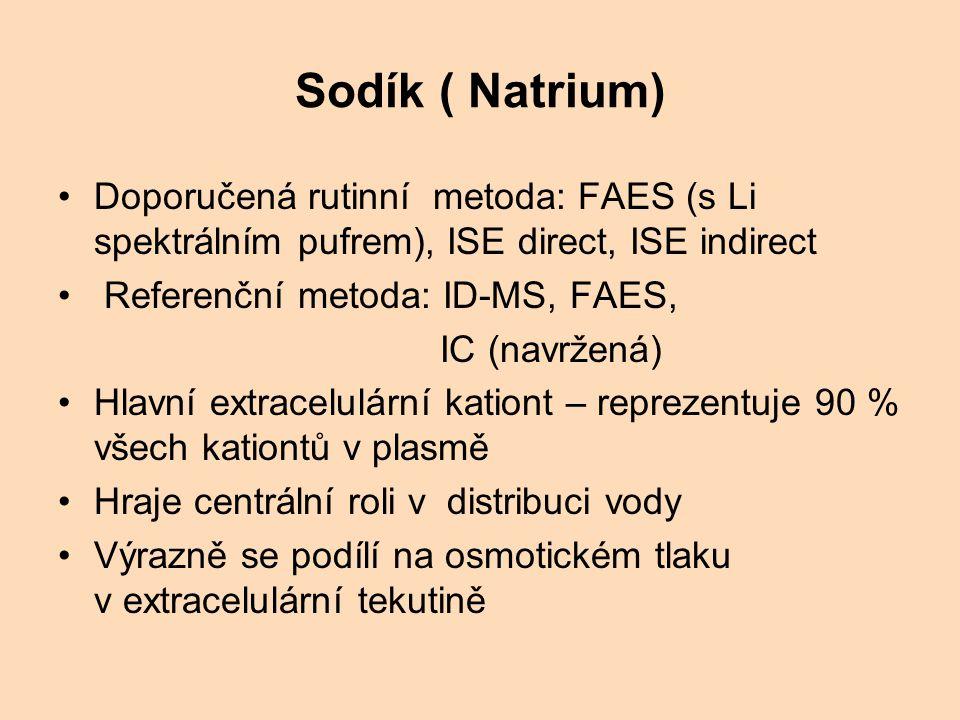 Sodík ( Natrium) Doporučená rutinní metoda: FAES (s Li spektrálním pufrem), ISE direct, ISE indirect Referenční metoda: ID-MS, FAES, IC (navržená) Hlavní extracelulární kationt – reprezentuje 90 % všech kationtů v plasmě Hraje centrální roli v distribuci vody Výrazně se podílí na osmotickém tlaku v extracelulární tekutině