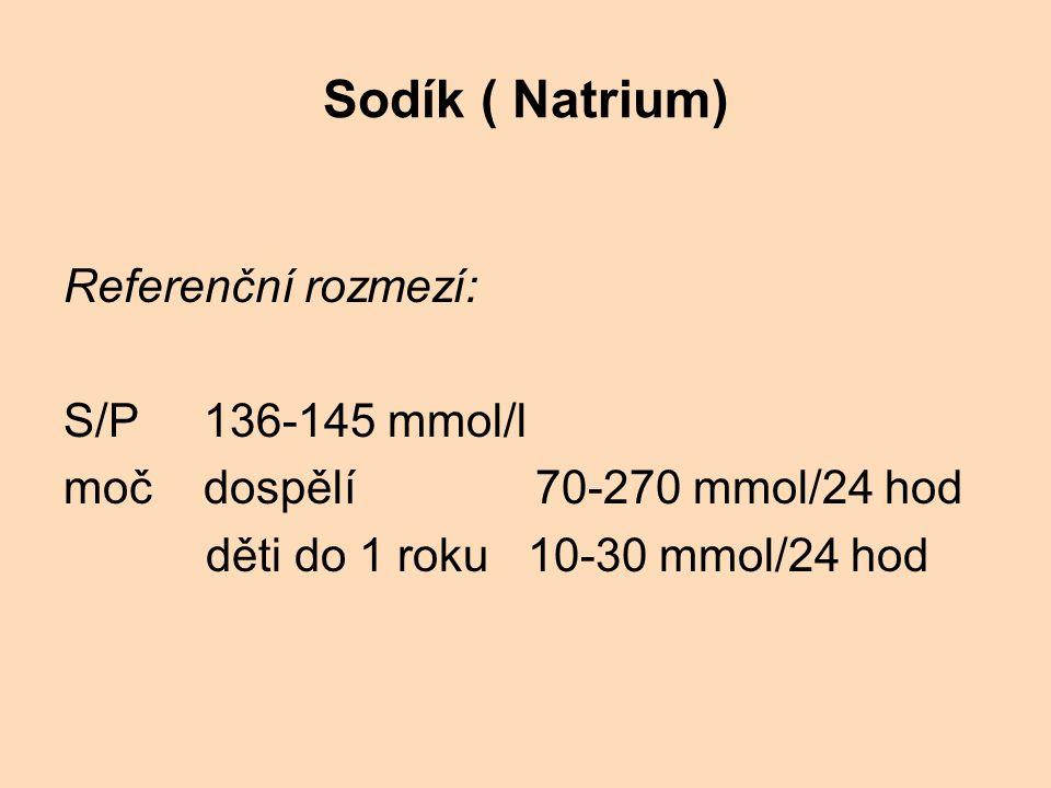 Sodík ( Natrium) Referenční rozmezí: S/P 136-145 mmol/l moč dospělí 70-270 mmol/24 hod děti do 1 roku 10-30 mmol/24 hod