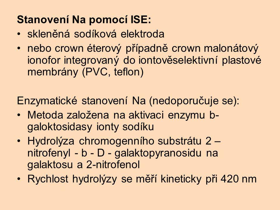 Stanovení Na pomocí ISE: skleněná sodíková elektroda nebo crown éterový případně crown malonátový ionofor integrovaný do iontověselektivní plastové membrány (PVC, teflon) Enzymatické stanovení Na (nedoporučuje se): Metoda založena na aktivaci enzymu b- galoktosidasy ionty sodíku Hydrolýza chromogenního substrátu 2 – nitrofenyl - b - D - galaktopyranosidu na galaktosu a 2-nitrofenol Rychlost hydrolýzy se měří kineticky při 420 nm