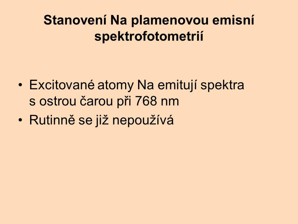 Stanovení Na plamenovou emisní spektrofotometrií Excitované atomy Na emitují spektra s ostrou čarou při 768 nm Rutinně se již nepoužívá