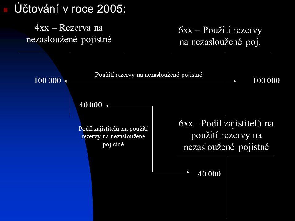 Účtování v roce 2005: 6xx – Použití rezervy na nezasloužené poj. 100 000 Podíl zajistitelů na použití rezervy na nezasloužené pojistné 40 000 4xx – Re