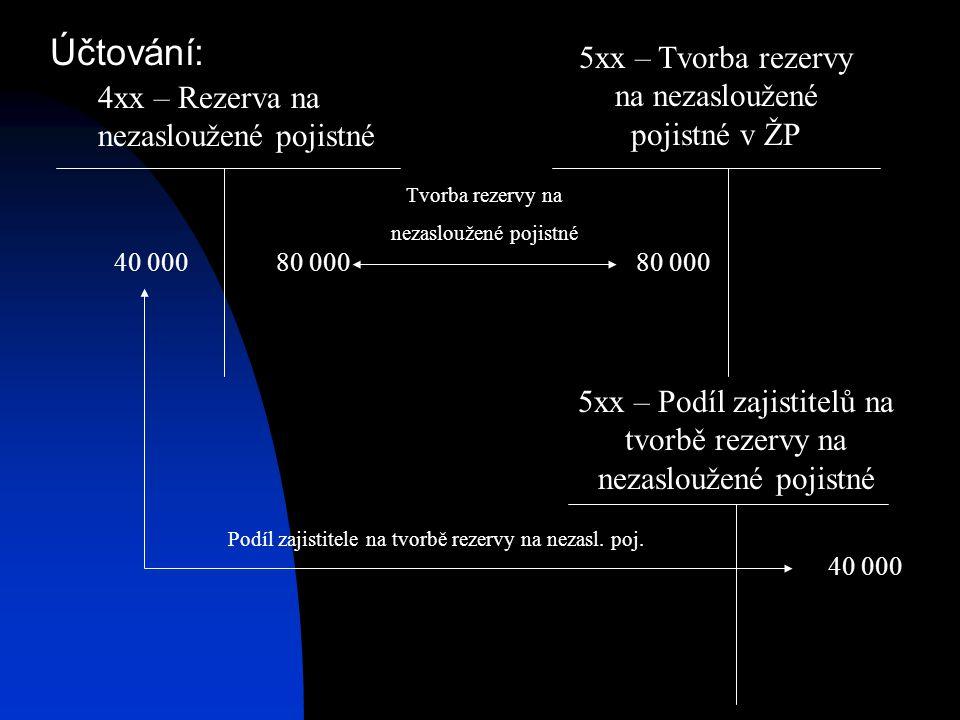 Účtování: 5xx – Tvorba rezervy na nezasloužené pojistné v ŽP 80 000 Podíl zajistitele na tvorbě rezervy na nezasl. poj. 40 000 5xx – Podíl zajistitelů