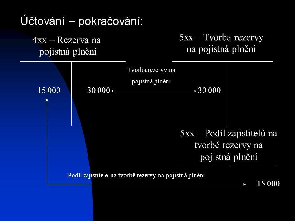 Účtování – pokračování: 5xx – Tvorba rezervy na pojistná plnění 30 000 Podíl zajistitele na tvorbě rezervy na pojistná plnění 15 000 5xx – Podíl zajistitelů na tvorbě rezervy na pojistná plnění Tvorba rezervy na pojistná plnění 4xx – Rezerva na pojistná plnění 15 000