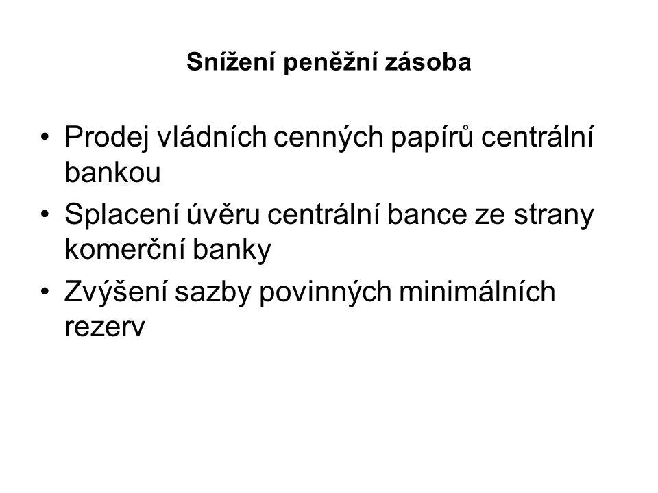 Snížení peněžní zásoba Prodej vládních cenných papírů centrální bankou Splacení úvěru centrální bance ze strany komerční banky Zvýšení sazby povinných