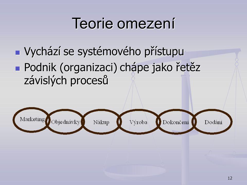 11 Teorie omezení Který systém je složitější? B A