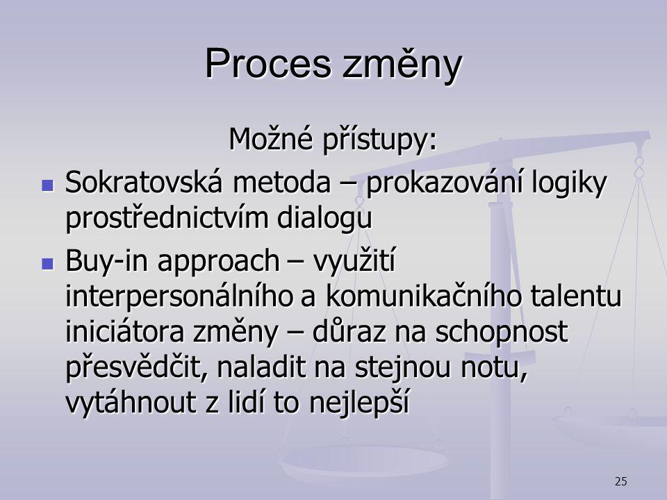 """24 Proces změny Kdo nemá odpor vůči změnám? Kdo nemá odpor vůči změnám? Nutnost navození pocitu """"vlastnictví"""" nápadu mezi všemi zainteresovanými. Nutn"""