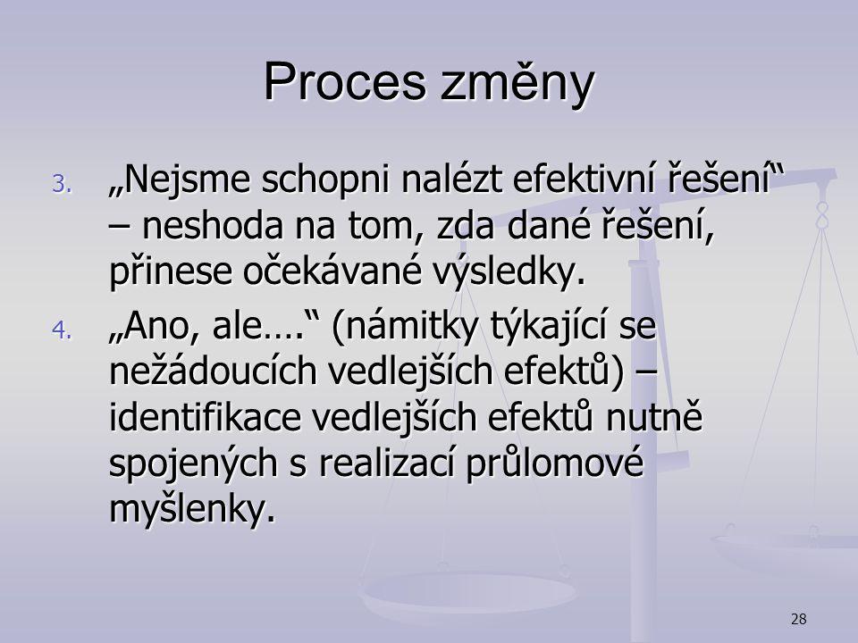 """27 Proces změny Vrstvy odporu vůči změnám: 1. """"Neshodneme se na problému"""" – neschopnost nalézt skutečnou příčinu všech problémů. 2. """"Neshoda na směru"""