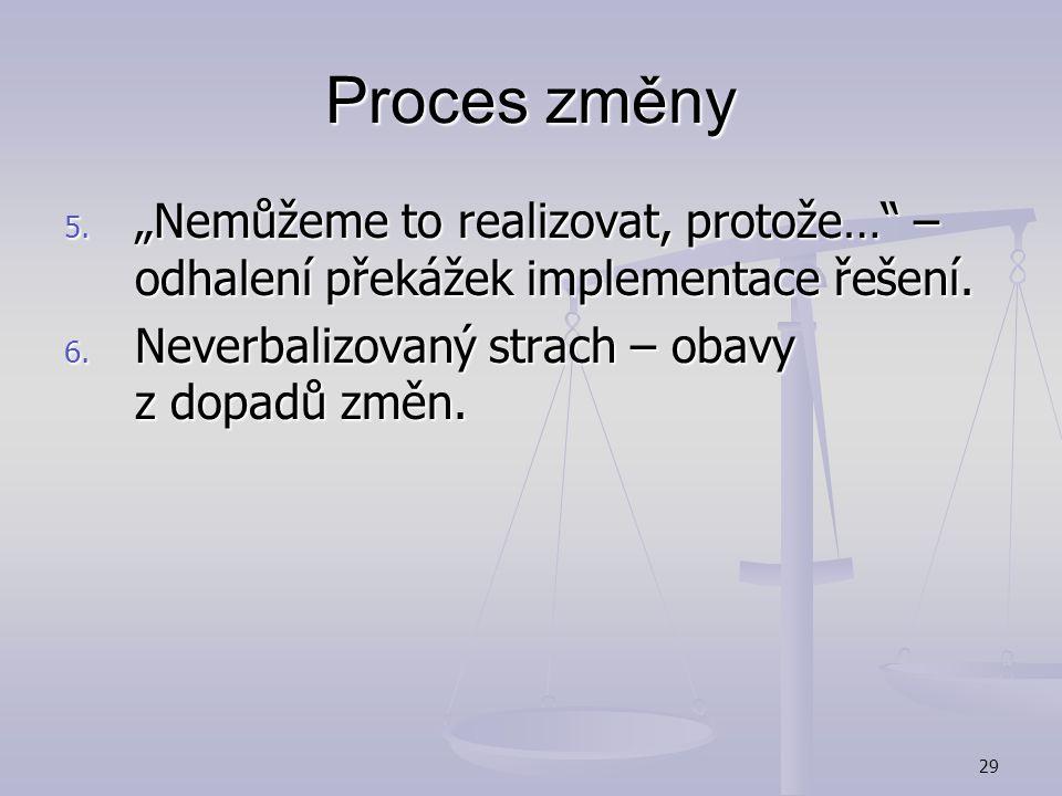 """28 Proces změny 3. """"Nejsme schopni nalézt efektivní řešení"""" – neshoda na tom, zda dané řešení, přinese očekávané výsledky. 4. """"Ano, ale…."""" (námitky tý"""